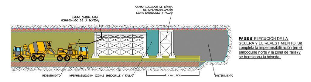 Túnel hidráulico Sierra de la Espada